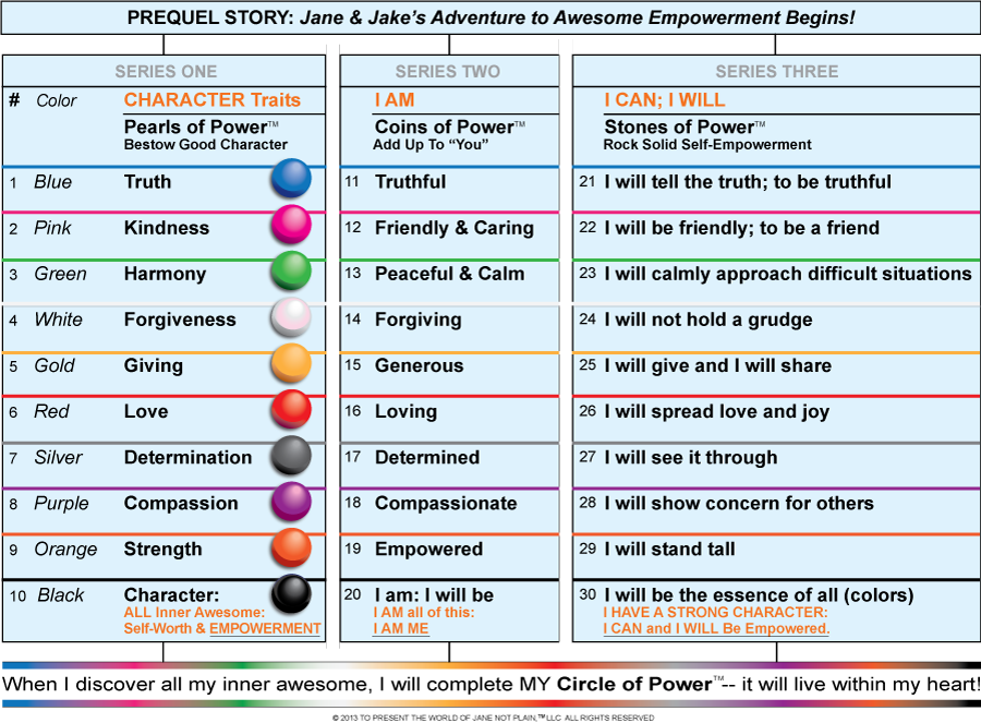 JNP_StoryboardCHART-OVERVIEW-v10-TM-FINAL
